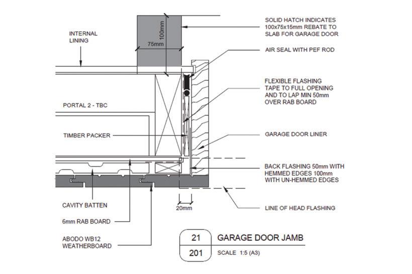 Lightweight Timber Garage Doors - Abodo Wood