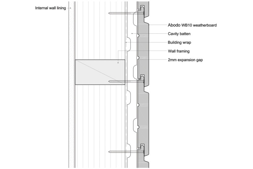 Modern Versions of Shiplap Timber Cladding - Abodo Wood