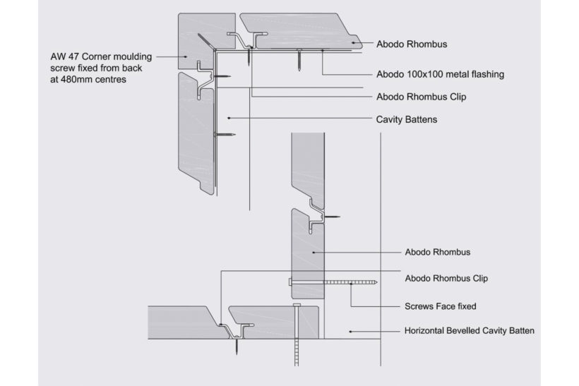 Rain screen cladding systems - Abodo Wood